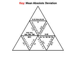 Calculating Mean Absolute Deviation Activity: Math Tarsia