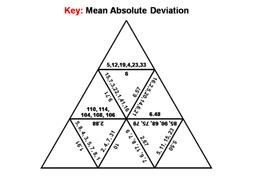 Calculating Mean Absolute Deviation Activity: Math Tarsia