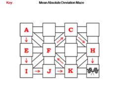 Mean Absolute Deviation Activity: Math Maze by ScienceSpot