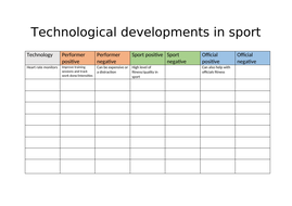 Technological-developments-in-sport-table-to-fill.docx