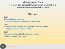 Use Si Units Bar Charts Teaching Presentation Year 4