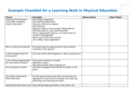PE Learning walk checklist