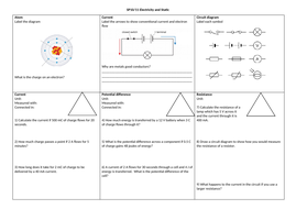 SP10 & SP11 Electricity and Static revision mat