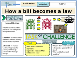 82-How-a-bill-becomes-a-law.pptx