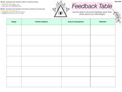 UNIT-08---Feedback-Table.pdf