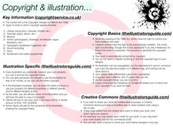 UNIT-08---Copyright.pdf