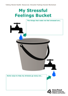 19-TMH-Resources-Stressful-Feelings-Bucket-Worksheet.pdf