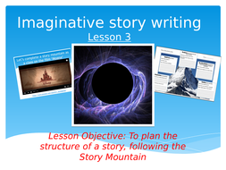 Imaginative-story-writing--L3--story-planning.pptx