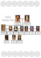 Tudors-lesson-1---Teachers-Copy.pdf