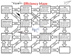 Science-maze-Efficiency.pptx