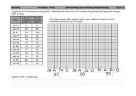 Predator-prey-graph-plotting.doc