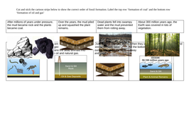 Formation-of-fossil-fuels-cardsort.doc