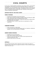 A-Level Law Paper 1 Section A All Detailed Summary Templates
