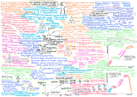 Physics Paper 2 Revision Mat AQA Trilogy Foundation