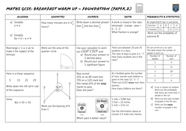 2019 AQA GCSE Maths Exam Breakfast Revision Sheets - Paper 2