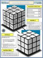 Profile-Revision-Cube.pptx