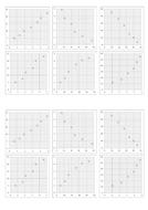 GCSE Science Exam Skills Graphs by rebeccafleurtaylor