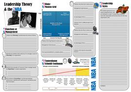 A3 Worksheet - Leadership Styles in the NBA.pdf