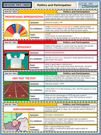 Literacy-Support---Political-KEy-Terms-Sheet-.pptx