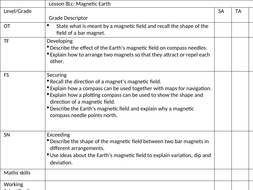 L2-Magnetic-Earth_LWi.ppt