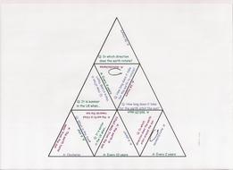 L1 Day_Length_-_Seasons_Question_Triangle.pdf