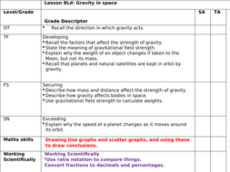 L3-Gravity-in-space_LWi.ppt