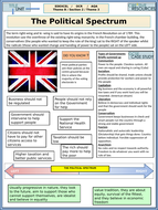 Information---UK-Political-Ideologies-.pptx