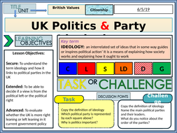 115-UK-Politics-and-Ideologies.pptx