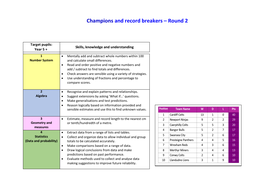 Part of Game On! A series of 17 units of work across KS1 and 2 and Progression steps 2 and 3 Wales