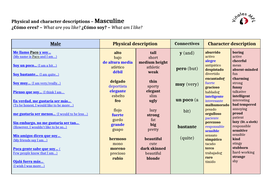KS3-Viñales-Spanish-Physical/character-descriptions-MASC-Sentence-Builder