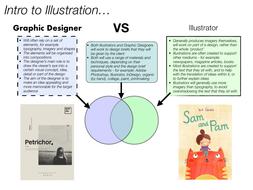 GD---L2---U08---Intro-to-Illustration-01.pdf