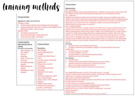 training-methods-summary-2.docx
