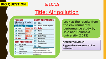 AQA new specification-Air pollution-B18.3