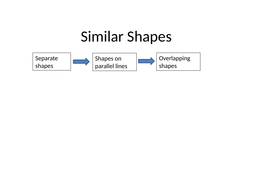 Similar Shapes PPT and WS