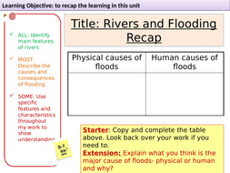 10.Rivers-and-Flooding-Recap-FIO.pptx