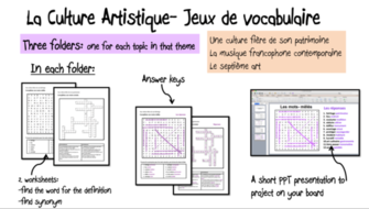 La Culture Artistique- Vocabulary games/ worksheets- A Level French