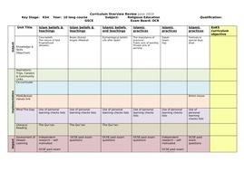 yr-10-long-course.docx