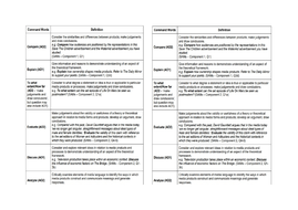 COMMAND-WORDS-FOR-BOOKS-A2.docx