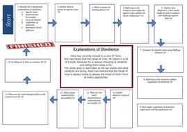 Economics personal statement postgraduate