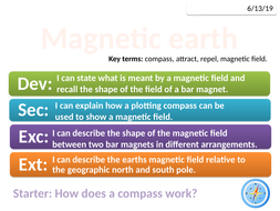8Lc Magnetic earth (Exploring Science)