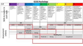 psychology-Flightplan-sheet.pptx