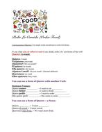 Ordering-Food-Worksheet.pdf