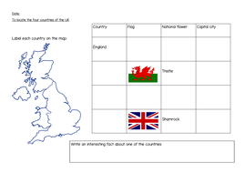 KS1-uk-countries.pdf