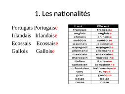 PAYS-NATIONALITES-POSSESSIFS-FAMILLE.pptx