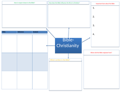 Progress sheets for religious texts