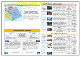 Australia-Knowledge-Organiser.docx
