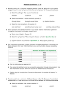 Measles-question-sheet--1-4---2-per-page.docx