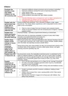 Edexcel Economics Theme 2 Exam Plans