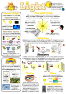 Year 6 Science Poster - Light