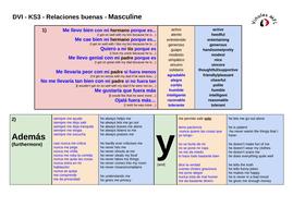 KS3---Viñales-Vinales-Spanish--Relationships---Positive---MASCULINE---Sentence-Builder
